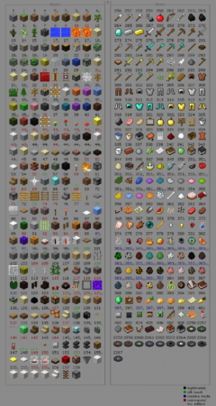 Список ID всех предметов и блоков в minecraft 1.5.2 - пригодится всем, кто играет в майнкрафт 1.5.2 и позволит Вам по ID находить нужные предметы. Нумерация предметов в майнкрафт 1.5.2 позволит облегчить игру.